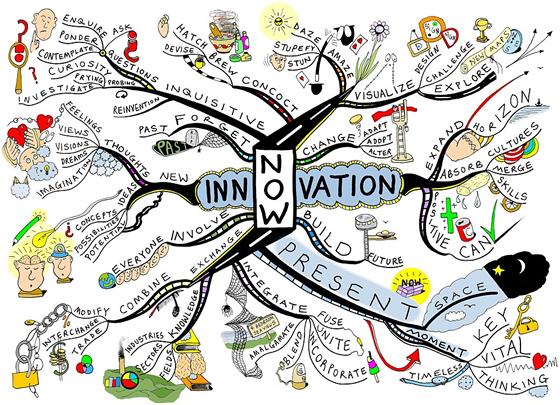 innovationnow