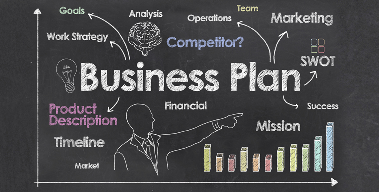 Things Every Business Plan Should Contain